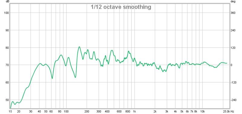 First Rew measure-fesmoothing.jpg