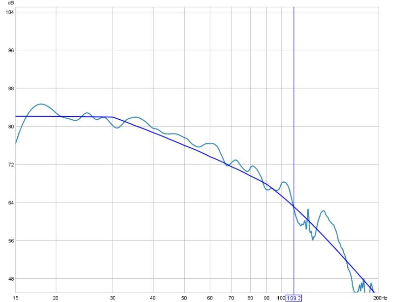 REW Noob-filter-8-hard-knee.jpg