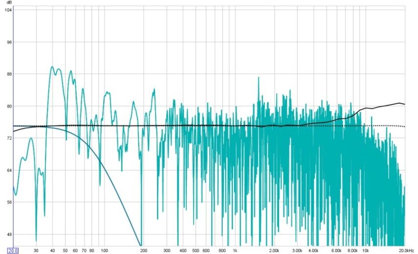 REW First Run: Need Advice Analyzing Results-filter-adjust-initial.jpg