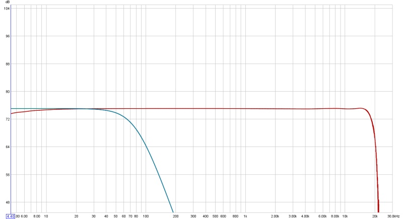 Asus Zonar HDAV 1.3 Sound Card + Rew????-filter.jpg