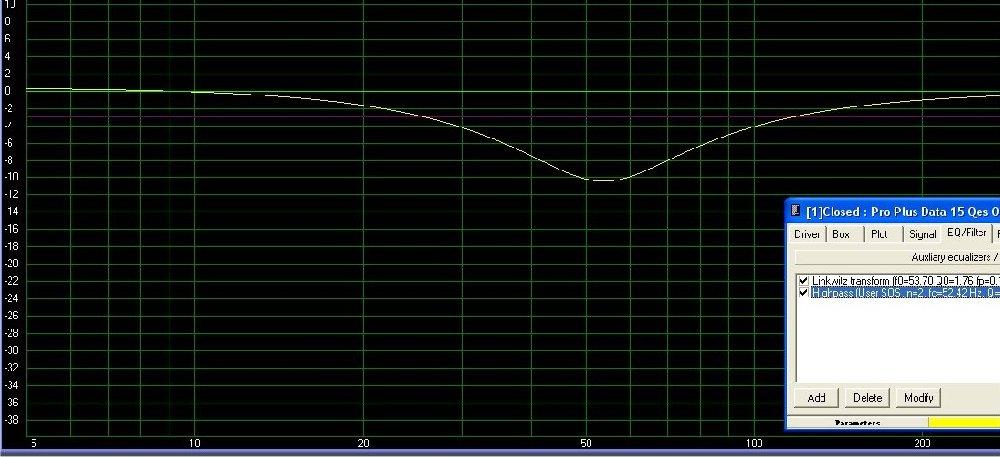 Small high output bandpass subwoofer build-filter-response.jpg