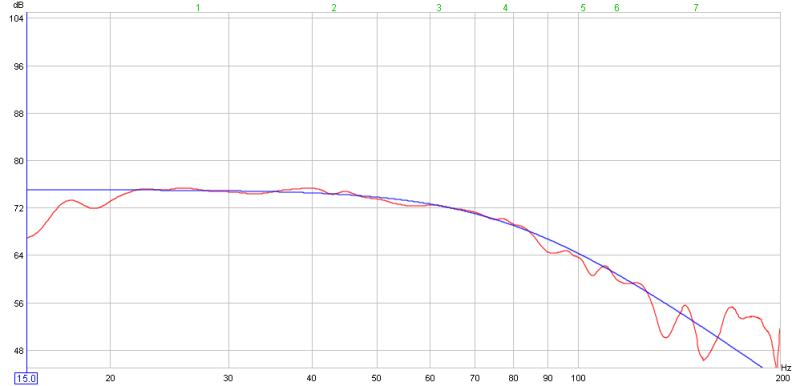 My first B4 & After Graphs-filtered-first.jpg