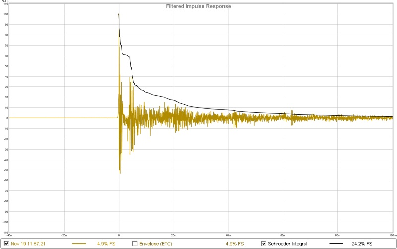 Plse Help Interpret First REW Meas-filtered-ir.jpg