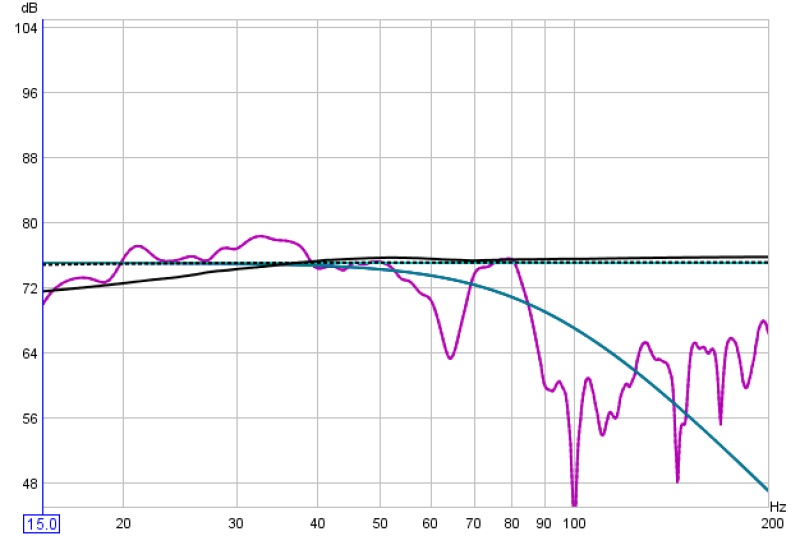 1st Graph--how's it look?-filters-25-40-50-80-mains-sub.jpg