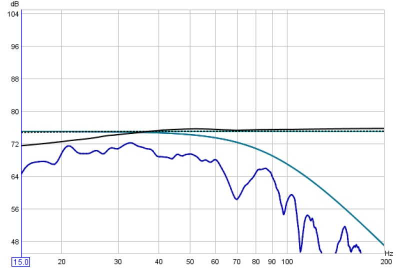 1st Graph--how's it look?-filters-25-40-50-80-sub-only-3-april.jpg