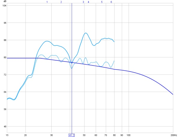 First equalization and having trouble.. anyone help please-filters.jpg