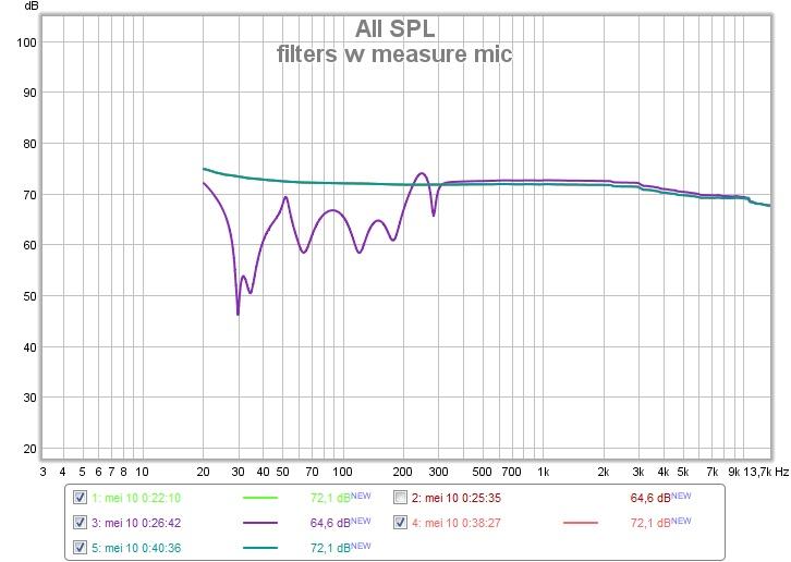 measure through a plugin-filters-met-meetmicrofoon-aan-uit-maakt-niet-uit.jpg