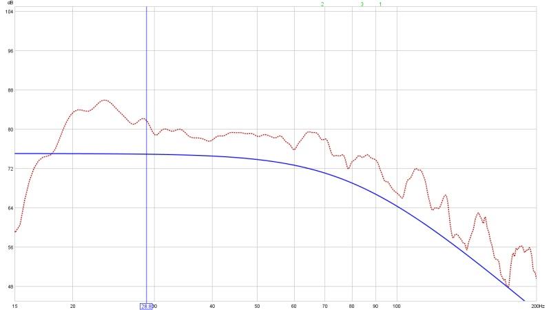 Please critique my graph-final-before-hcurve.jpg