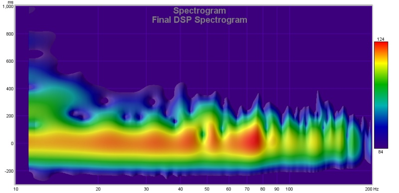 Mach 5 FTW-21 build-final-dsp-spectrogram.jpg