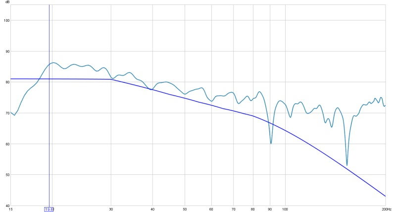 Please critique my graph-final-eq-sub-main.jpg