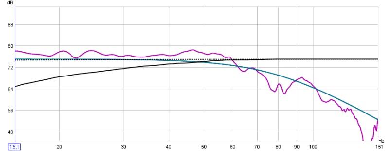 Building super-chunk trap, is 703 good enough?-final-graph.jpg