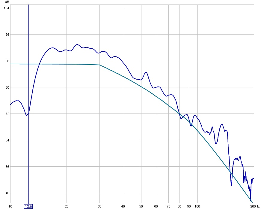 First Graph-final-hk-house-curve-mo.jpg
