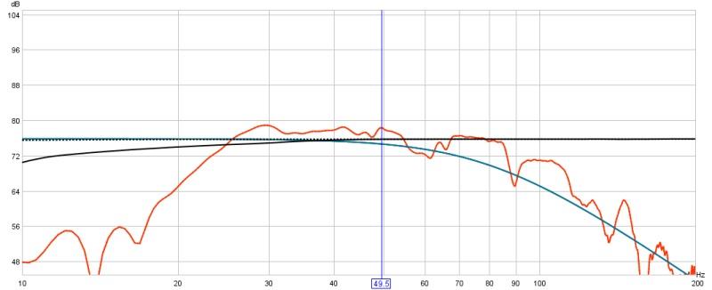 First graph-final.jpg