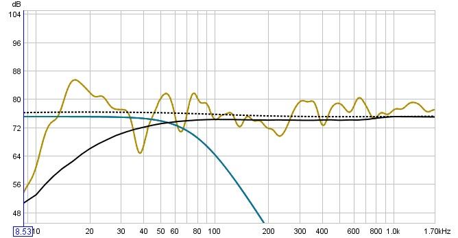First graphs, not very flat-final-layout.jpg