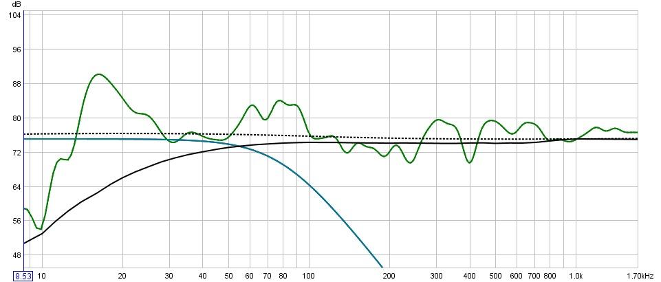 First graphs, not very flat-final-layout-original-placement.jpg