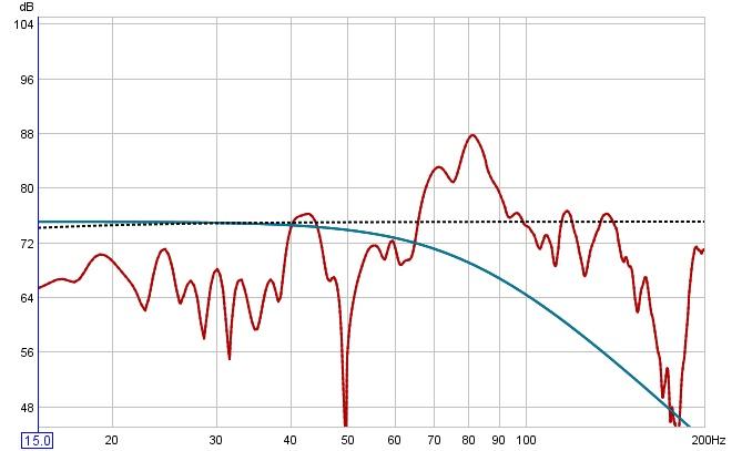 Next Step - Measurement graphs do not look valid-final-measurement-9_23.jpg