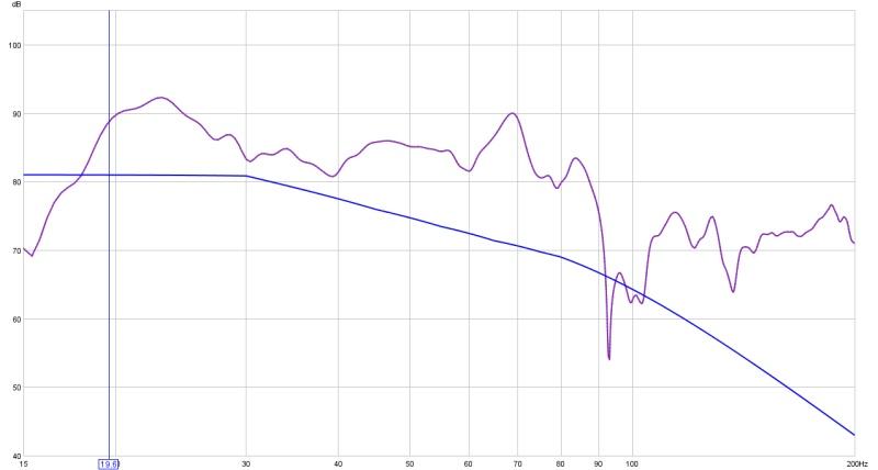 Please critique my graph-final-raw-22509.jpg