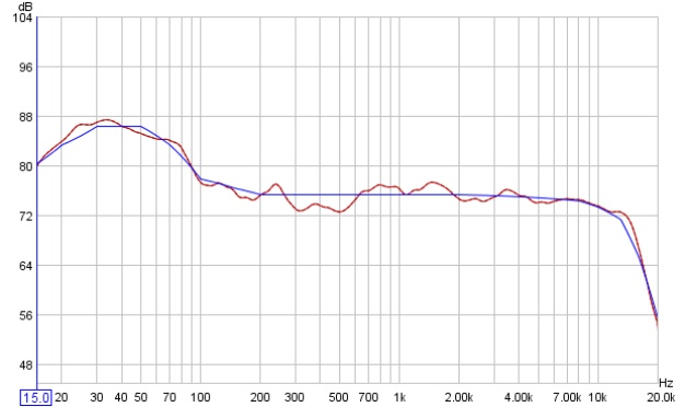 Target Curve - New Discovery-final-rew.jpg