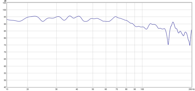 Graph Results REW EQ vs Audyssey. Does it matter?-final-filters.jpg