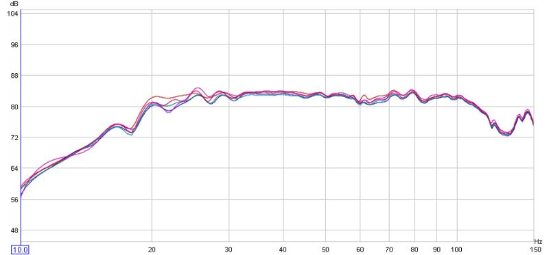 Strange RS SPL meter calibration results-final_four_meters_with_new-_cals_loaded.jpg