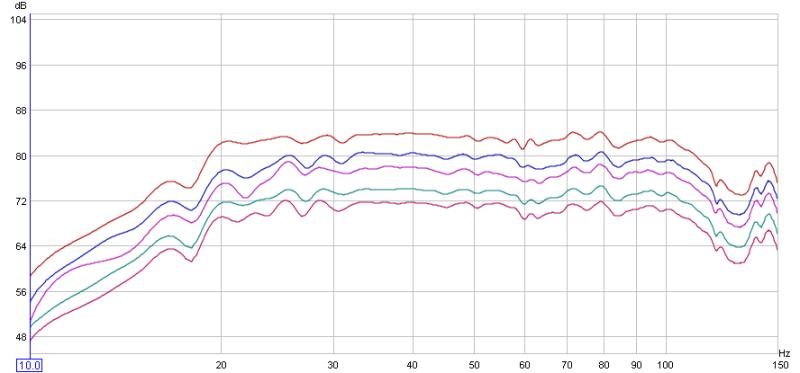 Accuracy of measurements...-final_four_meters_with_new-_cals_loaded_trace_seperate.jpg