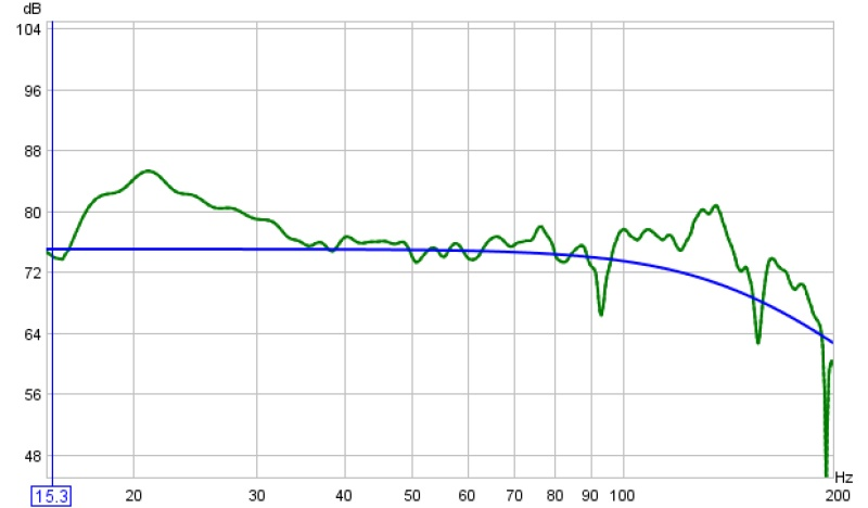 Cut or Boost? How Much-final_meas_no_smoothing.jpg