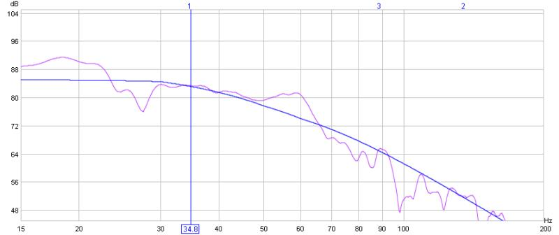First Graphs...-find-peaks-graph-optimize.jpg
