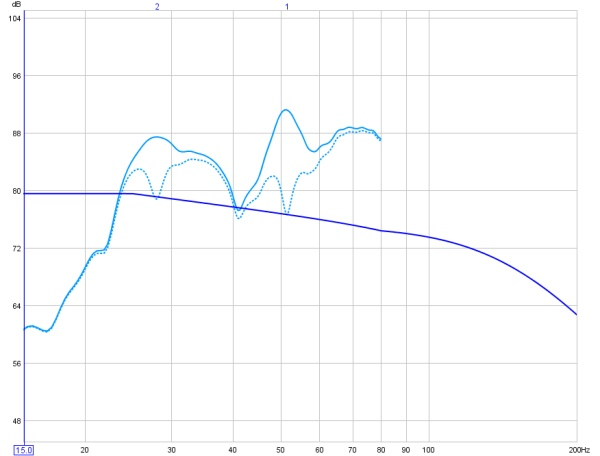 First equalization and having trouble.. anyone help please-find-peaks.jpg