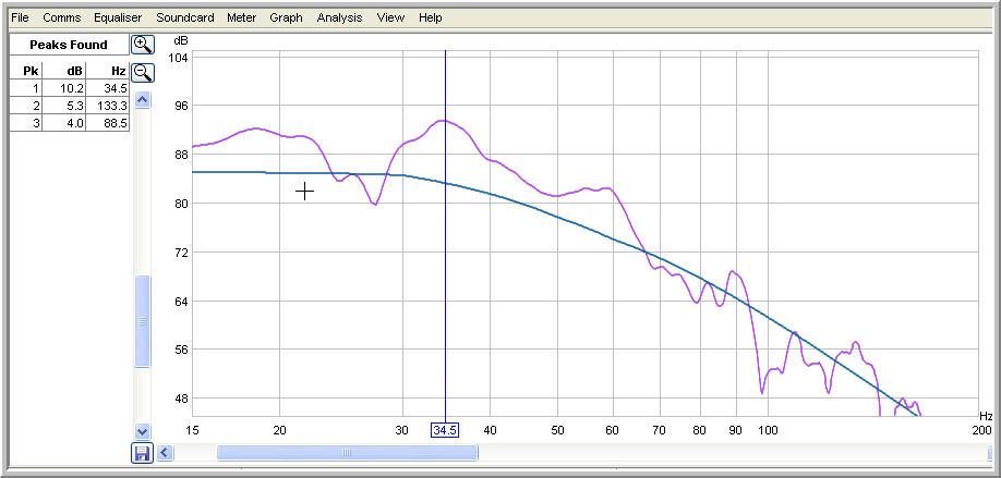 First Graphs...-findpeaks.jpg