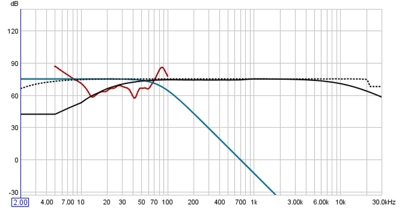 UCA 202 'Problems and Solutions' with calibration, REW, Windows 7 and more..-first-graph-upload-attempt.jpg