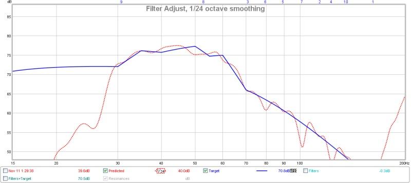 Interpreting First Graphs-first-hard-knee.jpg