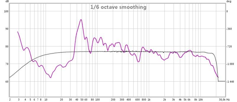 Calibrating the soundcard, problem-first.jpg