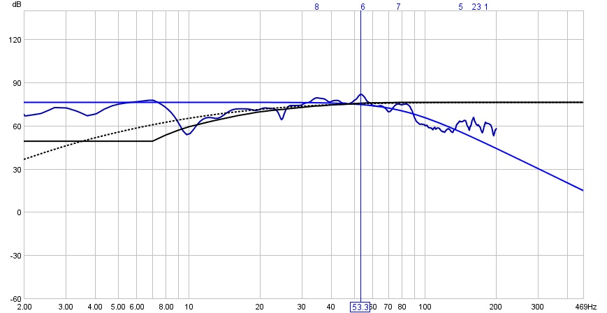 Trouble calibrating sound card-first-measurement.jpg