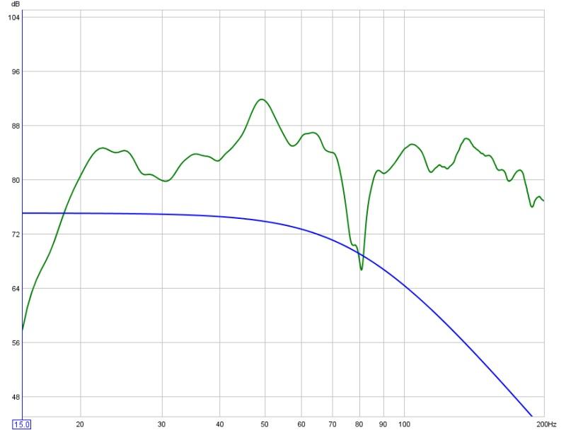 REW Noob-first-measurement.jpg