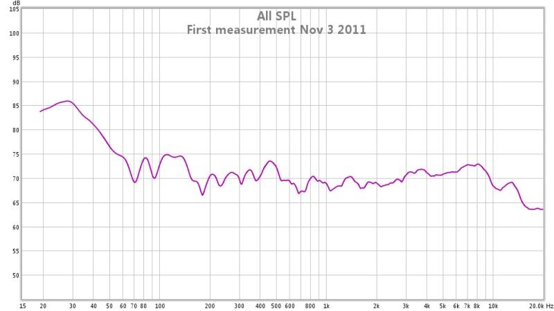 UCA202 Confusion!!-first-measurement-nov-3-2011.jpg