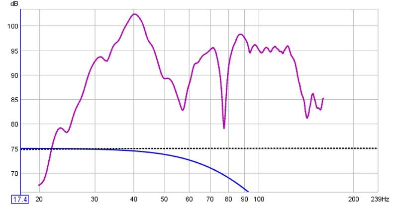Help with first rew graph-first-rew-graph.jpg