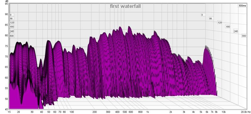 Win7-64 Soundcard-HDMI HELP!!-first-waterfall-graph.jpg