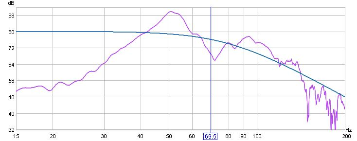 First Graphs...-firstmeasure.jpg