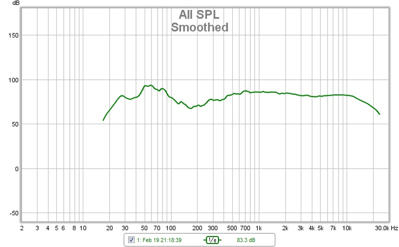 How about a first graph check.-firstsmoothed.jpg