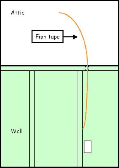 How to: In-Wall Wiring for Your Home Studio-fish-tape-attic.jpg