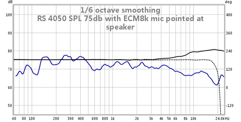 db's Down even after setting SPL-fl-75db-11-07.jpg