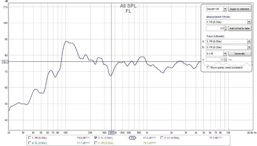 AVR equalization questions (Marantz SR5005)-fl-small-.jpg