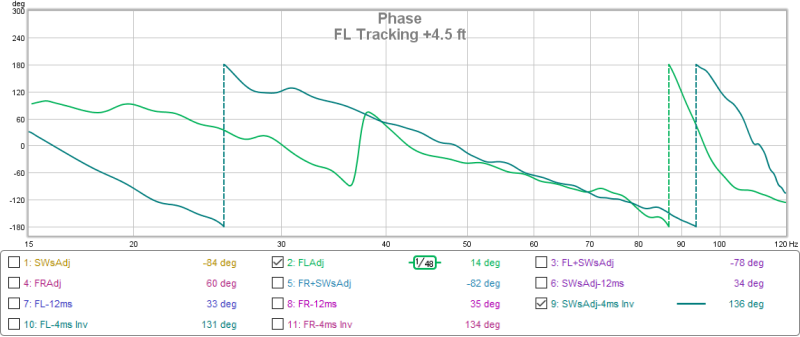 Duel Sub woofer phase alignment check (yes again)-fl-tracking-4.5-ft.png