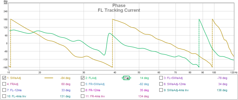 Duel Sub woofer phase alignment check (yes again)-fl-tracking-current.png