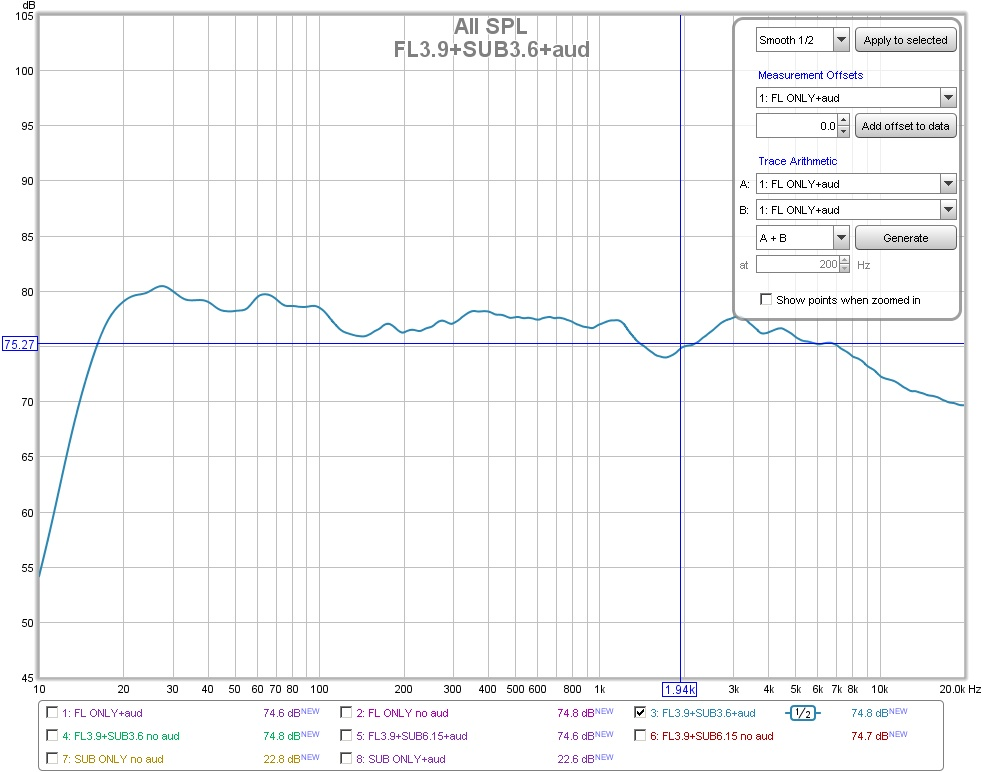 tutorial for good Time Alignement, Group Delay and Phase-fl3.9-sub3.6-aud.jpg