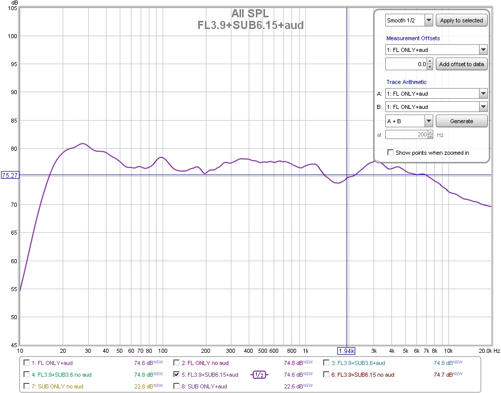 tutorial for good Time Alignement, Group Delay and Phase-fl3.9-sub6.15-aud.jpg