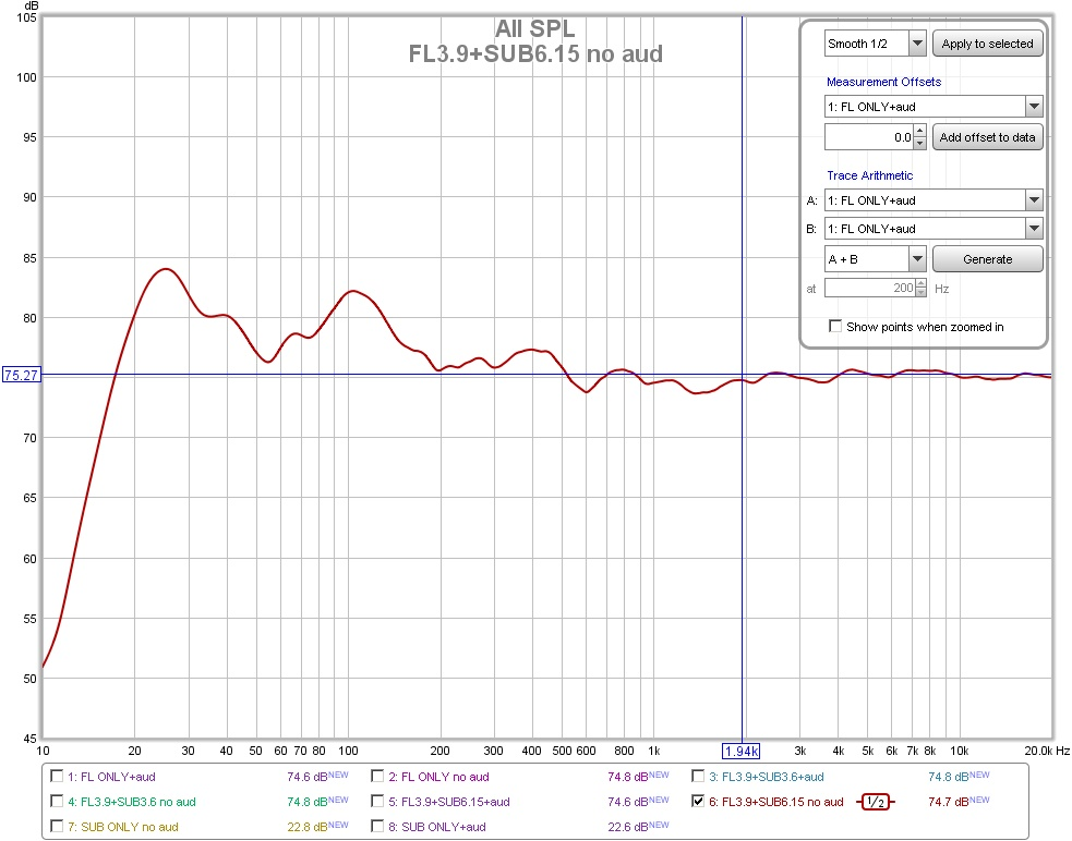 tutorial for good Time Alignement, Group Delay and Phase-fl3.9-sub6.15-no-aud.jpg