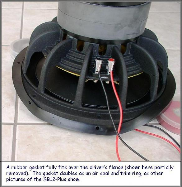 SB12-Plus Subwoofer: The Mouse that Roars-flange-detail-w-text-revised.jpg