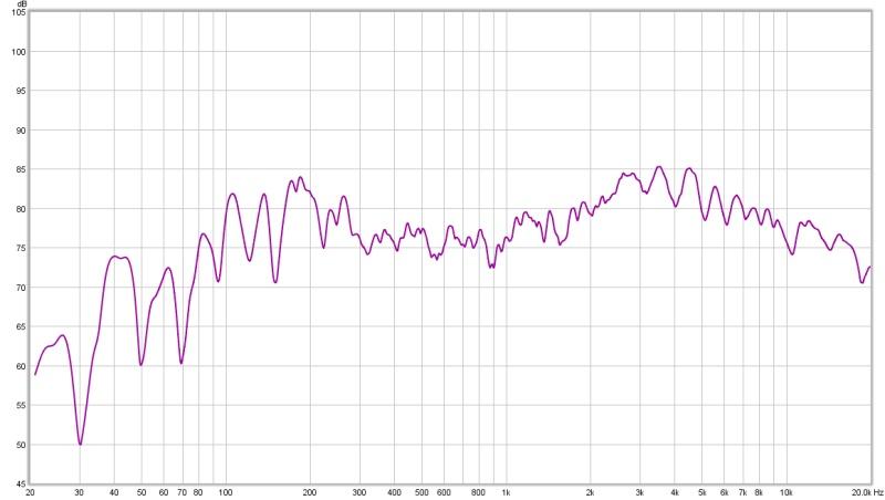 EQ Above 200-300hz-flat-both-left-right.jpg