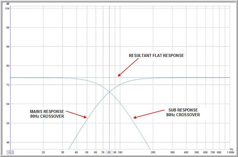 My Hsu VTF-2 graphs-flat-combined-80.jpg